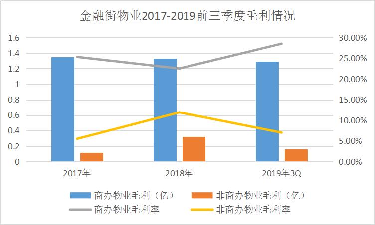 数据来源:企业招股书,观点指数整理