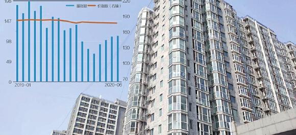 北京二手房市场现状:部分房源3年亏100多万 有车位仅值2018年的1/3