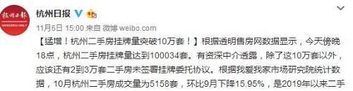 抛售10万套,杭州楼市真慌了