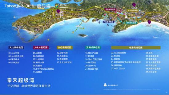厦门湾规划图