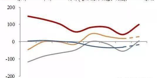 """下一个""""鹤岗""""在哪里——2018年全国人口流动地图大盘点"""