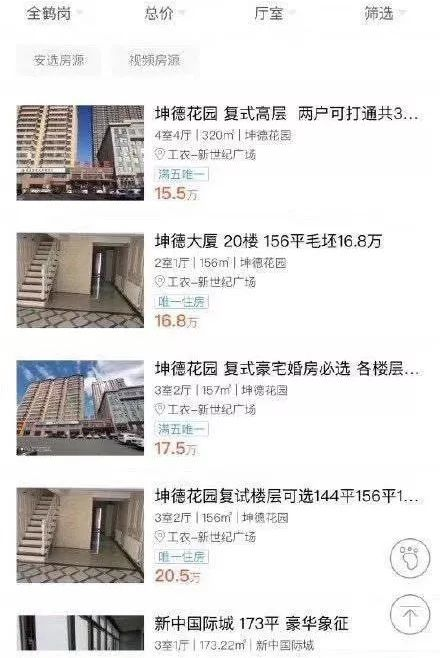 东北四线城市房价暴跌:万元一套,零元出租,咋回事?