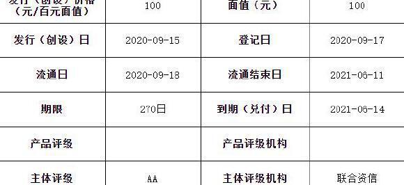 武汉光谷:成功发行3亿元超短期融资券 票面利率5.5%