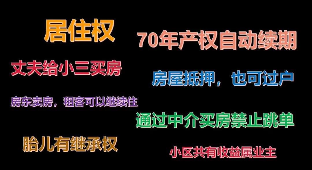 天津房产:10万字民法典里,和房产有关的全在这里