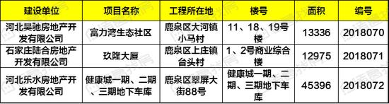 规划证2.png