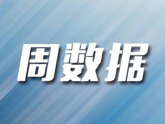 周成交:嘉兴01月第2周销售备案出炉!绿地·新里城63套蝉联榜首!