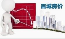 第11周百城挂牌均价公布61城环比上涨 无锡二手房量价皆涨