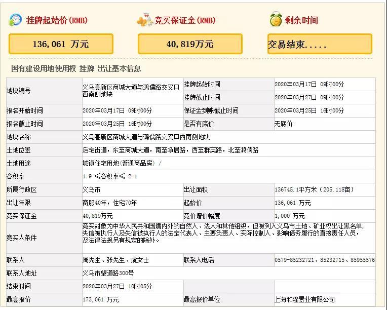 17.3亿成交!新鸿地产落子义乌城北,后宅首个商业综合体要来了!