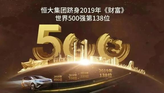 恒大集团世界500强排名第138位。