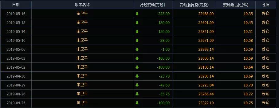 WeChat Image_20190711150220.png