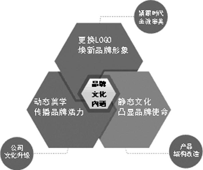 2019中国房地产品牌价值研究报告
