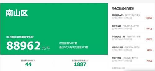 中国二线房价全面碾压英国!对比完英国大城市,厦门、济南、苏州、天津人都哭了