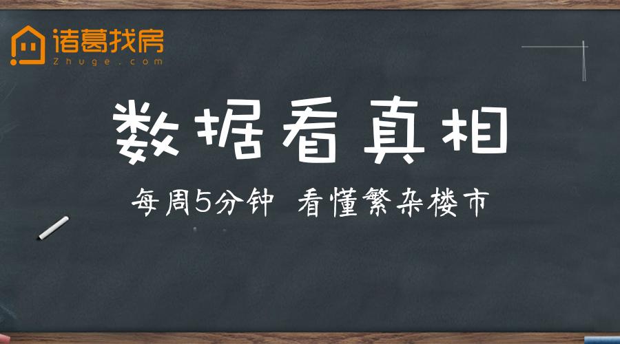 诸葛日行 | 9月18日南京新房成交157套,二手房成交244套
