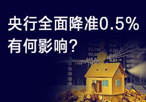 专题 | 解读央行降准:房地产业影响几何
