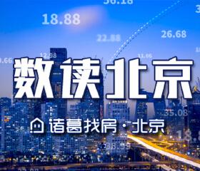 新房周报|北京新房市场成交有所回升 领秀翡翠华庭居销量第一