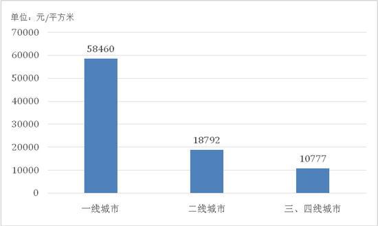 孙宏斌预言成真?50余家房企发预报 六成上涨四成跌
