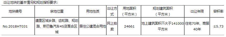 群力东推9万平新地!黄金地段距哈西站2公里!周边房价14000起!