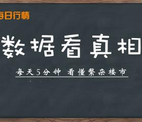 诸葛日报 | 11月12日南京新房成交760套,二手房成交233套。