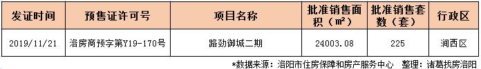 QQ浏览器截图20191125163018.png