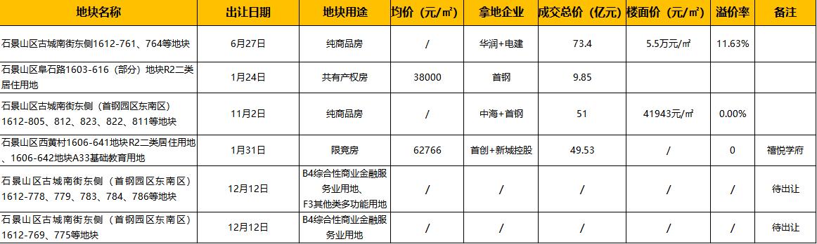 微信截图_20191202185215.png