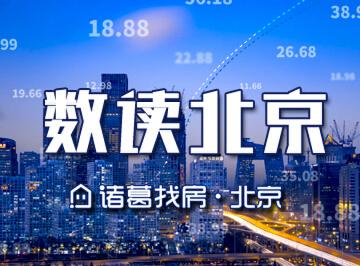 土地周报|第48周全国土地供应和成交规模小幅回升 北京石景山挂牌两宗宅地