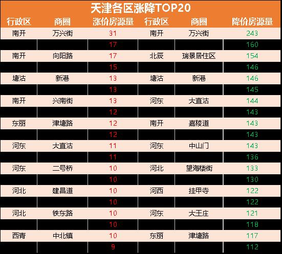 涨降top20.png